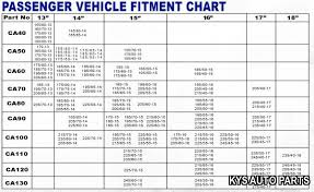 Tire Size Chart 17 What Do Tire Sizes Mean 2020 New Car Models And Specs