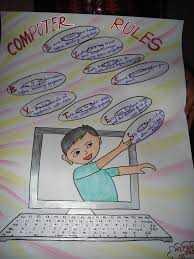 Poster Chart On Computers Rules Computer Rules About Me