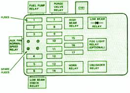1998 bmw 328i fuse box diagram 1998 image wiring similiar 1985 bmw fuse box diagram keywords on 1998 bmw 328i fuse box diagram
