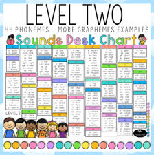 Phonemes And Graphemes Chart Desk Chart 2 Levels 44 Phonemes Sounds