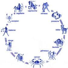 Comment connatre son signe astrologique avec une date