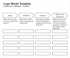 Staffing Model Template Staffing Model Template Sample Logic Documents In Word Healthcare