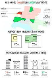 average electricity bill for 1 bedroom apartment. Delighful Bill Average Electric Bill For One Bedroom Apartment In Michigan Www Intended Electricity 1