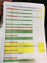 la liga standings 2016 17