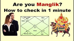 Are You Mangleek How To Check In 1 Minute