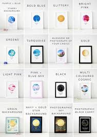 Birthday Sky Chart Star Sign Birth Chart Gift With Write Up