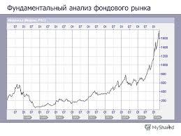 Презентация на тему Управление портфелем ценных бумаг Научный  3 3 Фундаментальный анализ фондового рынка