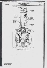 john deere ignition switch wiring diagram brandforesight co john deere 455 wiring diagram wiring diagrams