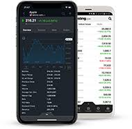 Live Chart Investing Com Live Charts Investing Com