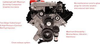 2018 nissan cummins.  cummins 2016 nissan titan xd  cummins 50l v8 diesel for 2018 nissan cummins
