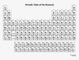 Printable Periodic Table Of The Elements Periodic Table Of