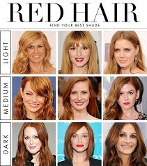 How To Find Your Hairstyle best 25 natural red hair ideas warm red hair 3542 by stevesalt.us