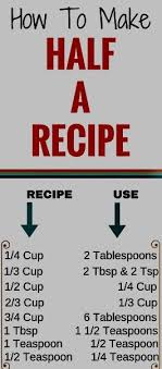 Kitchen Articles Chart Pin By Isaac Alamos On Articles Cooking Measurements