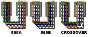 b wiring diagram b image wiring diagram how to make a cable crimping tool kit 123inkcartridges on 586b wiring diagram
