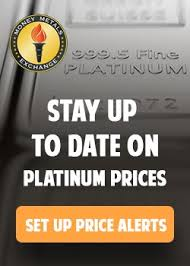 Big Charts Historical Platinum Spot Price Live Historical Chart Quotes In Usd