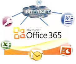 office 360 login secure login access the microsoft 360 login here secure user