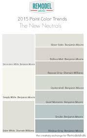 benjamin moore paint colorRemodelaholic  Color Spotlight Benjamin Moore Pale Oak