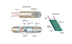 selecting sensors to probe cold temperatures  temperature control and sensing figure 3