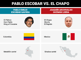 Pablo Escobar and 'El Chapo' Guzman comparison