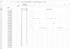 Logging Excel Plot Rate Of Occurrence Of Certain Event