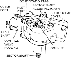 1988 ford f150 gear box diagram that came with the seal kit epicyclic gear box diagram at Gear Box Diagram