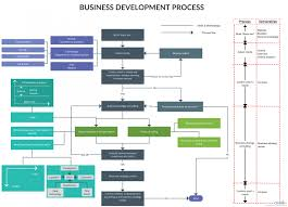 Create Process Flow Chart In Word 022 Template Ideas Create Process Flow Chart Wiring Diagram