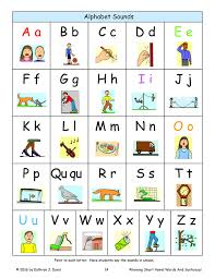 Rhyming Short Vowel Words And Sentences Sound Charts Sound