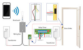 emx bg fe blueguard fe bluetooth entry wireless access diagram parts list blueguard fe sensor 72110 blueguard wiring box 72111 transformer 1 3061 delay timer 7279 door strike 519012 transformer 2