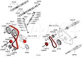 evo 8 engine diagram evo auto wiring diagram schematic evo 8 engine diagram evo home wiring diagrams on evo 8 engine diagram