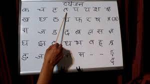 Swar Vyanjan Chart Hindi Swar And Vyanjan Alphabets