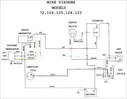 kohler k321 engine diagram wiring diagram fascinating kohler k series wiring diagram manual wiring diagram user kohler k321 engine diagram
