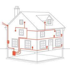 best 20 electrical wiring ideas on pinterest electrical wiring Old Style Electrical House Wiring from the ground up electrical wiring old style house wiring