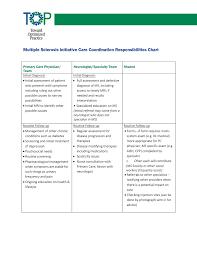 Multiple Sclerosis Initiative Care Coordination Responsibilities
