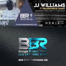 Chart Mix 2018 Boogie Bunker Radio Traxsource Chart Mix 7th March 2018