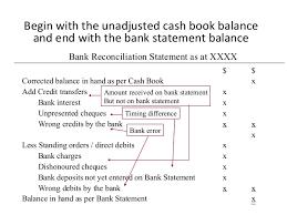 Bank Reconciliation Example Simple Bank Reconciliationpptbose