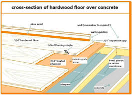 laying wood floor on concrete slab