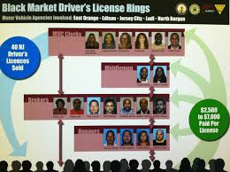 6 n j motor vehicle mission clerks indicted for selling fake driver s licenses