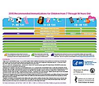 cdc hepatitis b vaccine information sheet meningococcal vaccine safety vaccines vaccine safety cdc