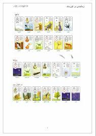 معانی فال تاروت | Cards, Tarot, Photo wall
