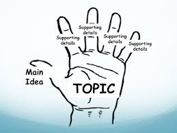 Topic Main Idea And Supporting Details Topic And Main Idea Every