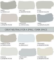 SherwinWilliams Downy SW 7002 Great Light Offwhite For A Sherwin Williams Bathroom Colors