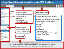 ajax website template. Ajax Website Template Website Templates How They Work Html5 Ajax