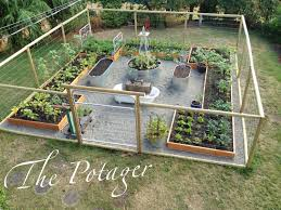 Small Picture Small Vegetable Garden Ideas Which Direction To Face A Backyard