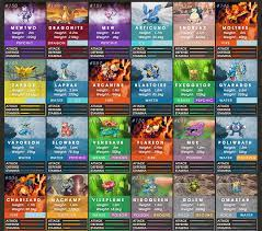 Pokemon Go Level XP Chart (Page 1) - Line.17QQ.com