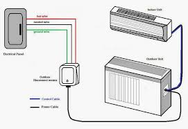 electrical wiring diagrams for air conditioning systems part two fig 11 split air cooling units single phase outdoor feed indoor