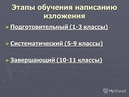 Презентация на тему Обучение письменной речи на уроках русского  89 Этапы обучения написанию изложения Подготовительный 1 3 классы