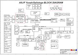 block diagram of laptop motherboard the wiring diagram s asus motherboard schematic diagram motherboard block diagram