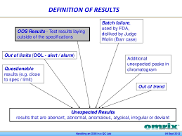 Out Of Specification Flow Chart Handling An Oos In A Qc Lab