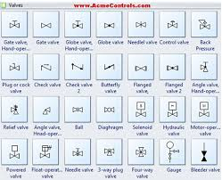 Plumbing Symbols Chart Piping Schematic Valve Symbols Get Rid Of Wiring Diagram