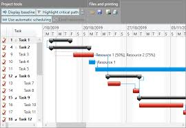 Silverlight Chart Control Example Microsoft Wpf Charting Toolkit Creating A Net Core 3 Wpf